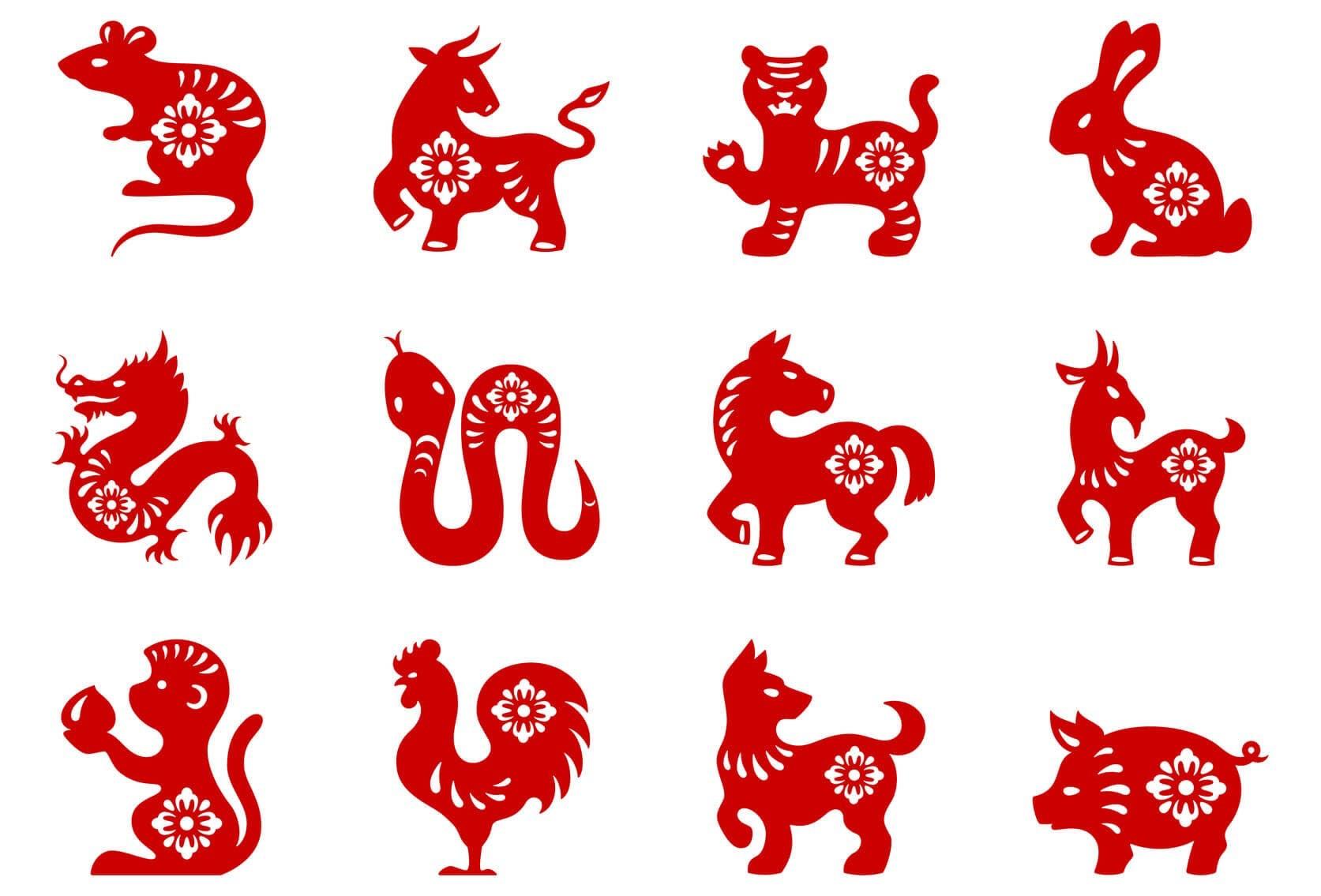 Los doce signos del zodiaco chino y sus características